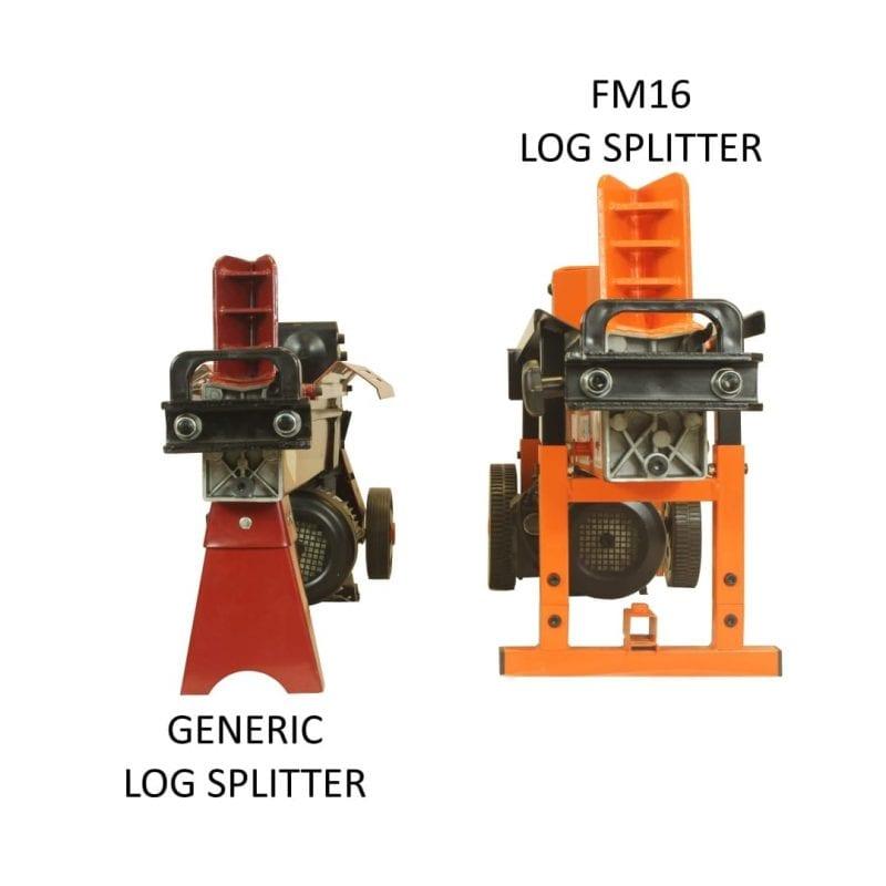 log splitter comparison, fm16, generic log splitter